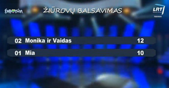 Jury_results_Lithuania2015