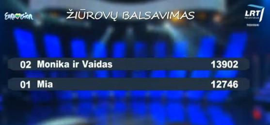 televote_Lithuania2015jpg